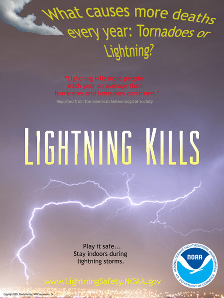 Lightning Danger